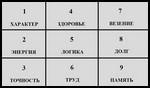Квадрат пифагора по дате рождения совместимость